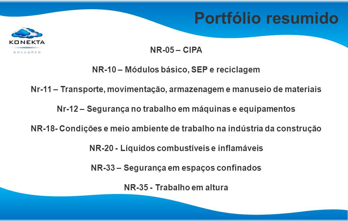Portfólio resumido NR-05 – CIPA