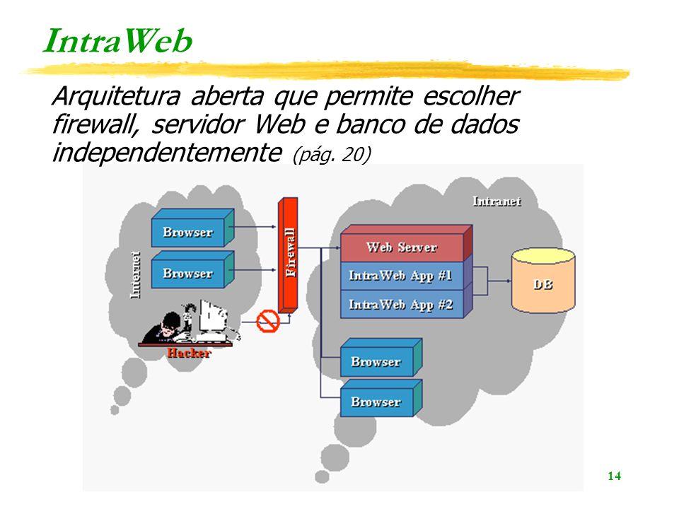 IntraWeb Arquitetura aberta que permite escolher firewall, servidor Web e banco de dados independentemente (pág.