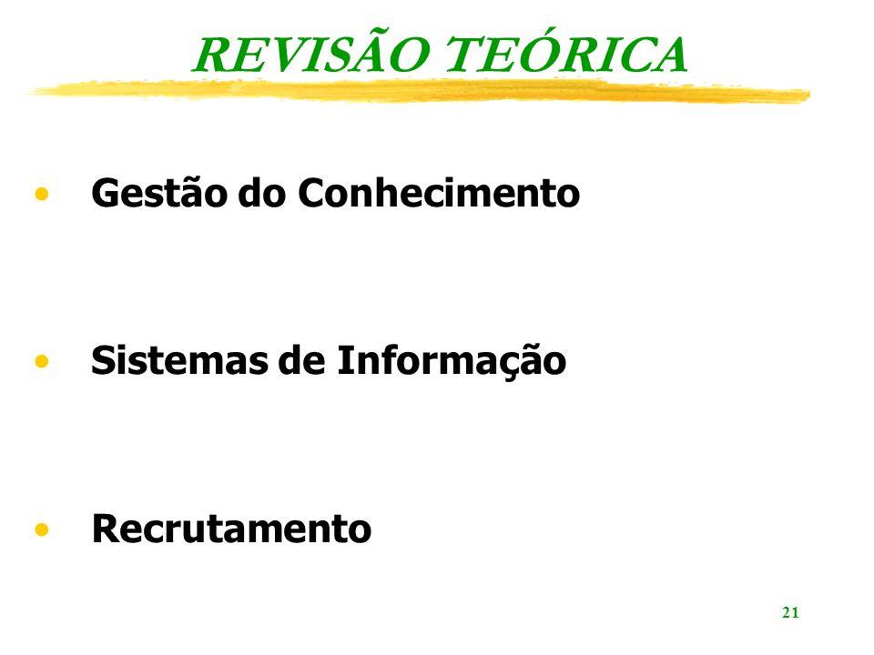 REVISÃO TEÓRICA Gestão do Conhecimento Sistemas de Informação