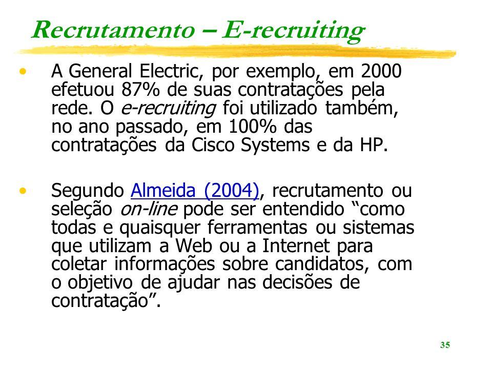 Recrutamento – E-recruiting