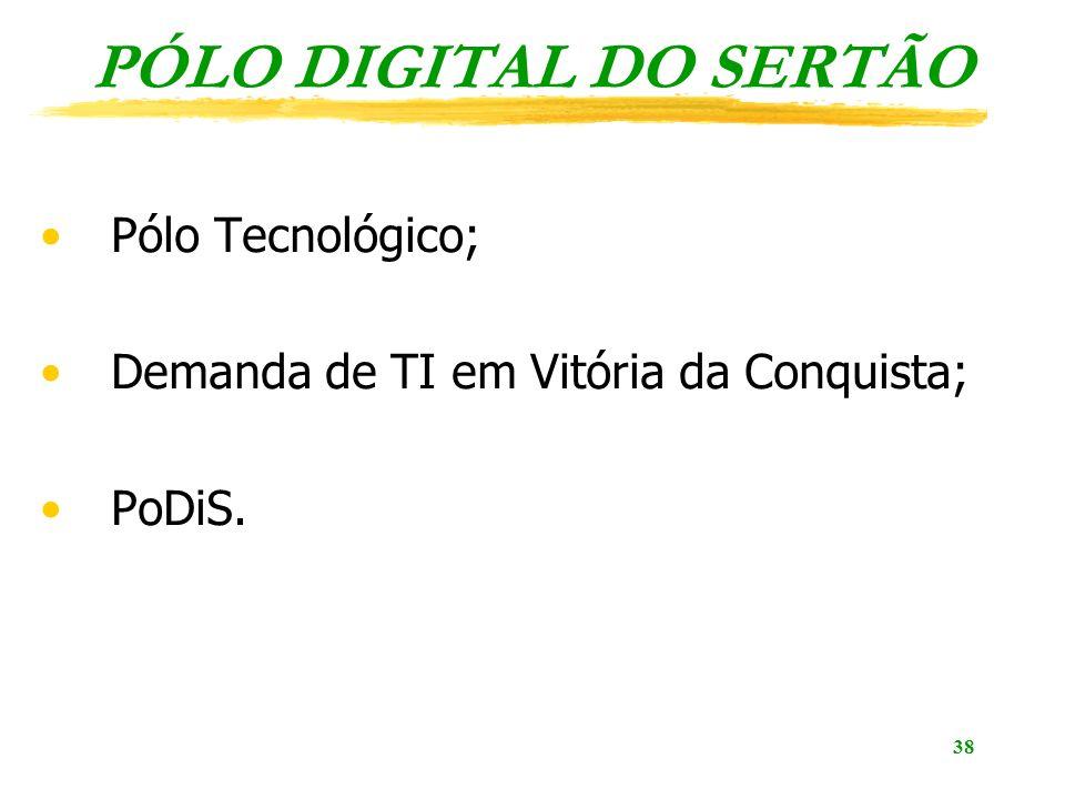 PÓLO DIGITAL DO SERTÃO Pólo Tecnológico;