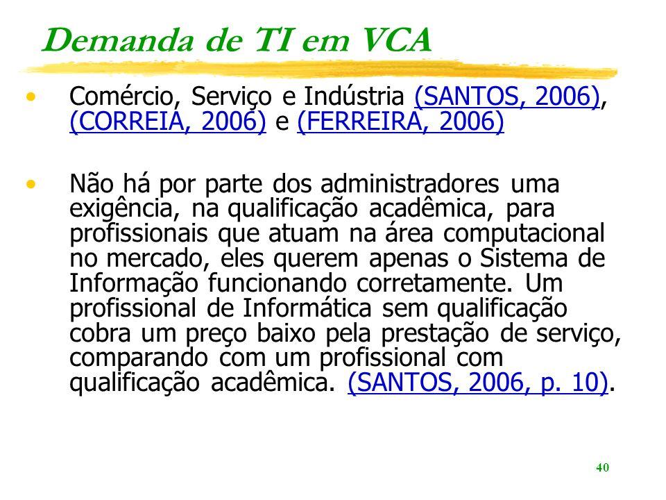 Demanda de TI em VCA Comércio, Serviço e Indústria (SANTOS, 2006), (CORREIA, 2006) e (FERREIRA, 2006)