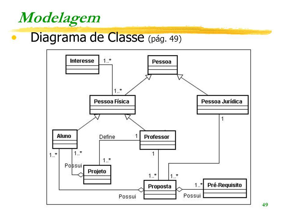 Modelagem Diagrama de Classe (pág. 49)