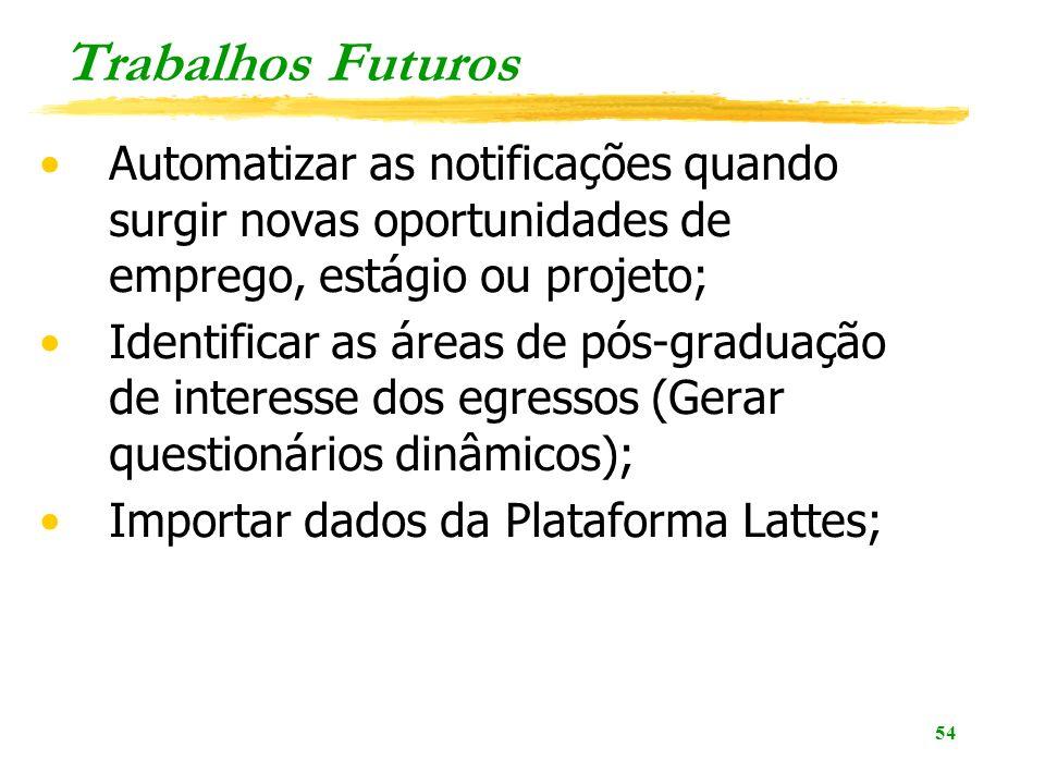 Trabalhos Futuros Automatizar as notificações quando surgir novas oportunidades de emprego, estágio ou projeto;
