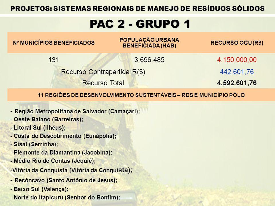 PAC 2 - GRUPO 1 131 3.696.485 4.150.000,00 Recurso Contrapartida R($)