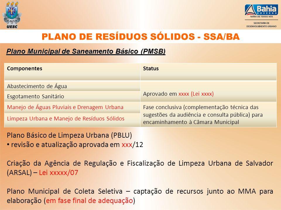 PLANO DE RESÍDUOS SÓLIDOS - SSA/BA