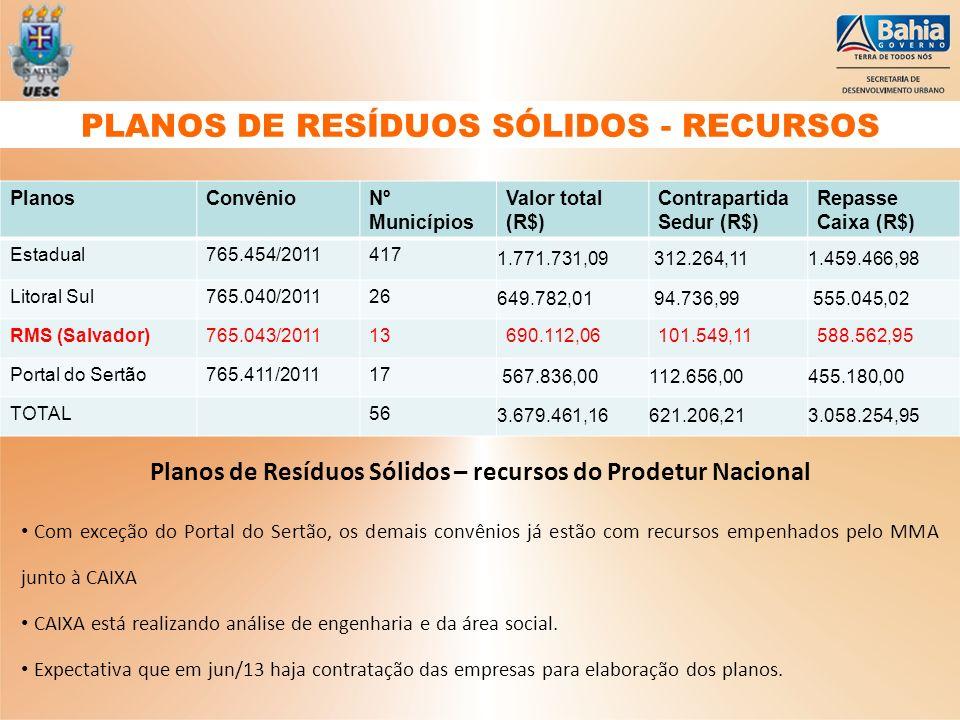 PLANOS DE RESÍDUOS SÓLIDOS - RECURSOS