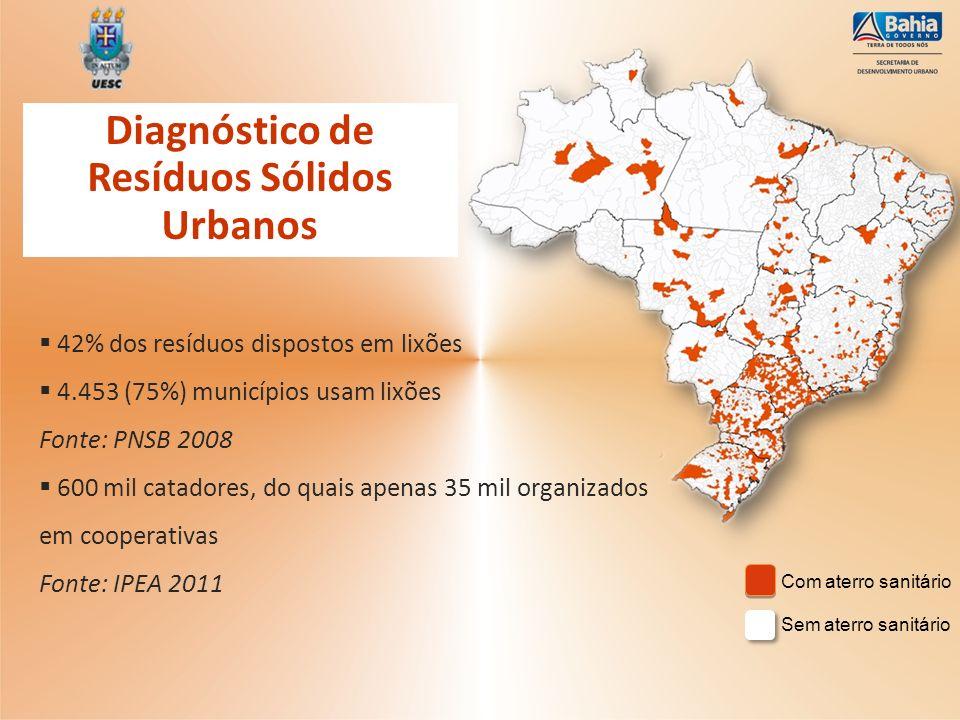 Diagnóstico de Resíduos Sólidos Urbanos