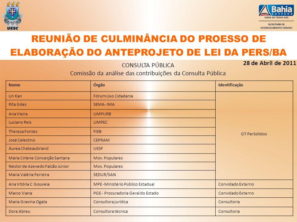 Comissão da análise das contribuições da Consulta Pública