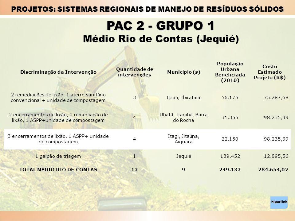 PAC 2 - GRUPO 1 Médio Rio de Contas (Jequié)