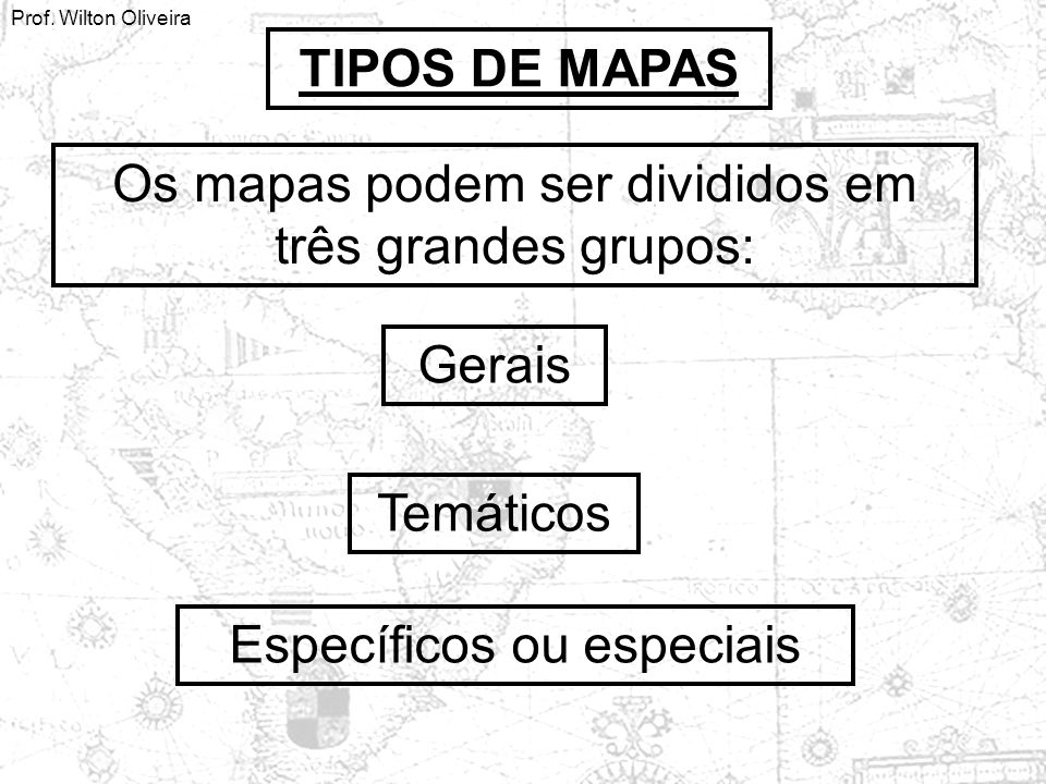 Os mapas podem ser divididos em três grandes grupos: