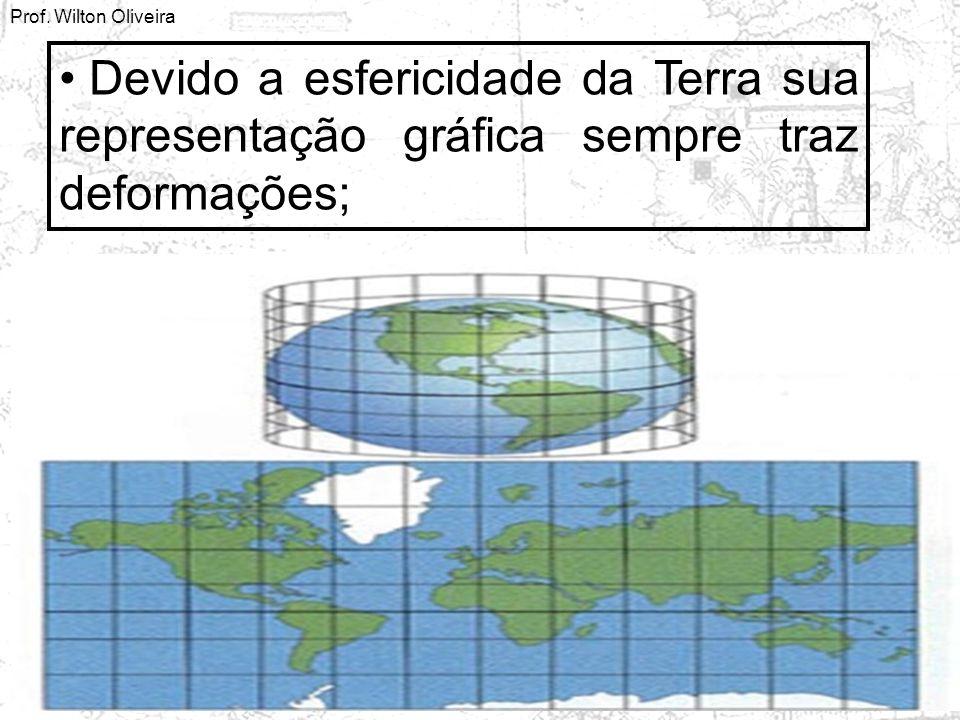 Devido a esfericidade da Terra sua representação gráfica sempre traz deformações;