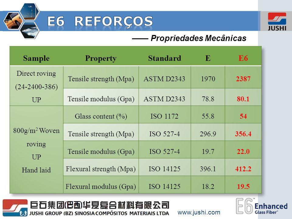 E6 Reforços —— Propriedades Mecânicas Sample Property Standard E E6