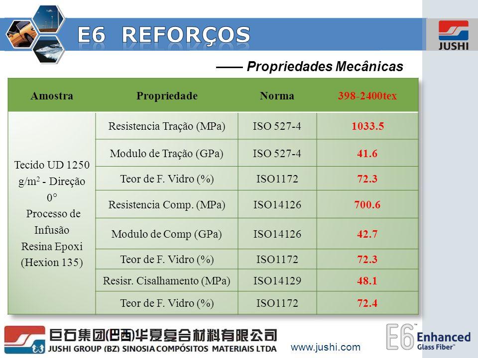 E6 Reforços —— Propriedades Mecânicas Amostra Propriedade Norma