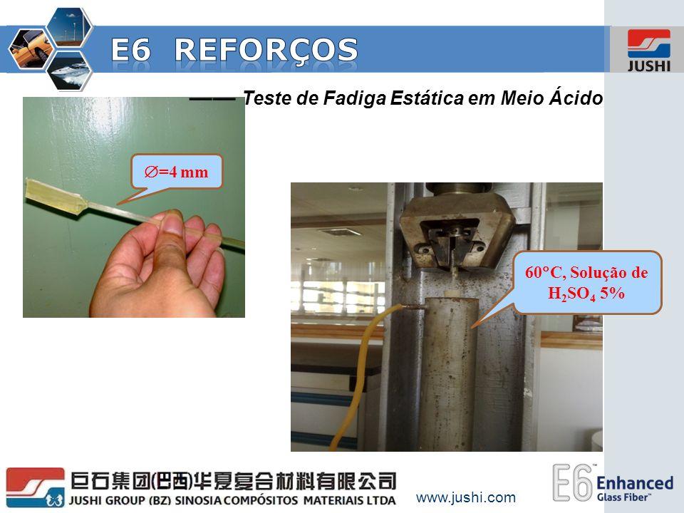 E6 Reforços —— Teste de Fadiga Estática em Meio Ácido =4 mm