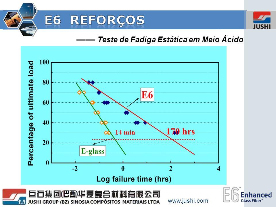 E6 Reforços —— Teste de Fadiga Estática em Meio Ácido 170 hrs 14 min