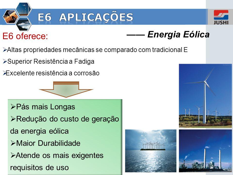E6 aplicações —— Energia Eólica E6 oferece: Pás mais Longas