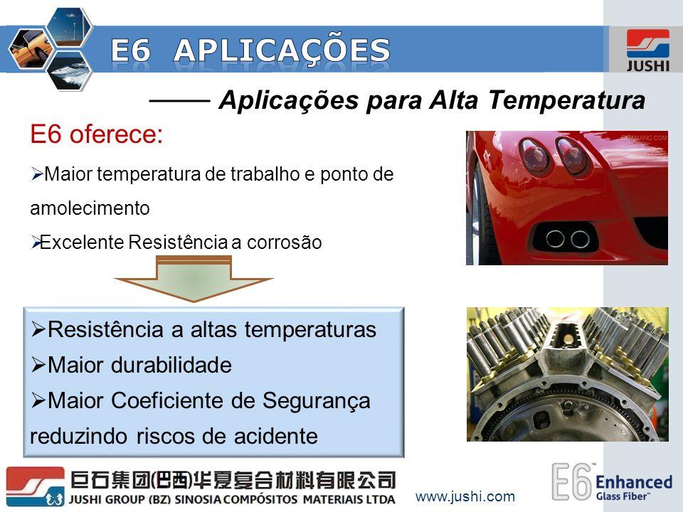 —— Aplicações para Alta Temperatura