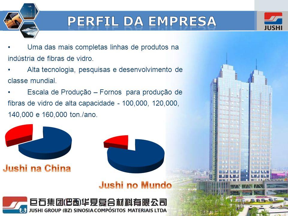 Perfil da Empresa Jushi na China Jushi no Mundo