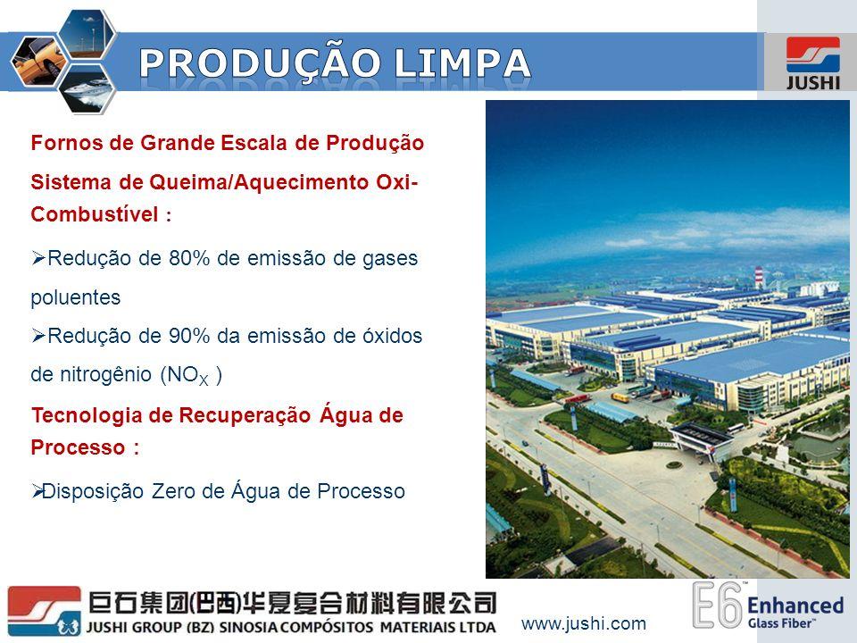 PRODUÇÃO LIMPA Fornos de Grande Escala de Produção