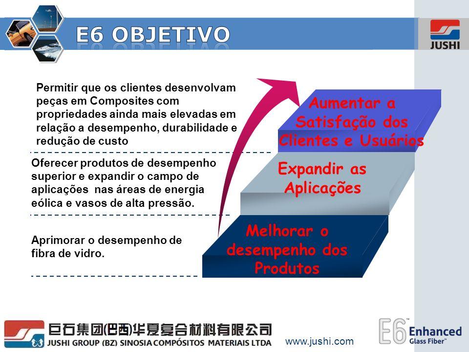 E6 OBJETIVO Aumentar a Satisfação dos Clientes e Usuários