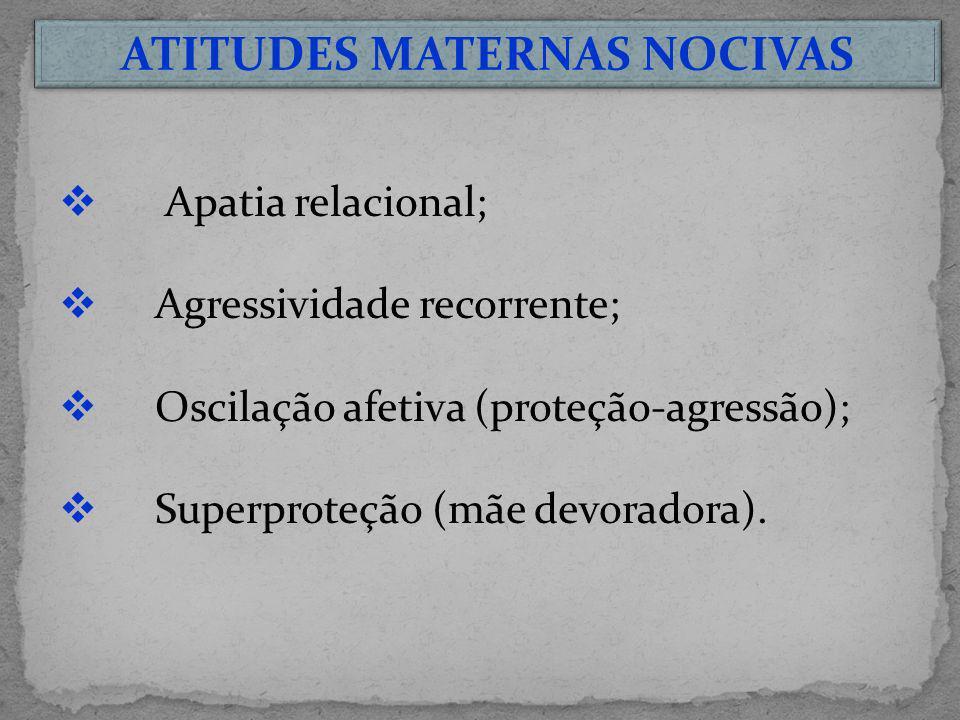 ATITUDES MATERNAS NOCIVAS