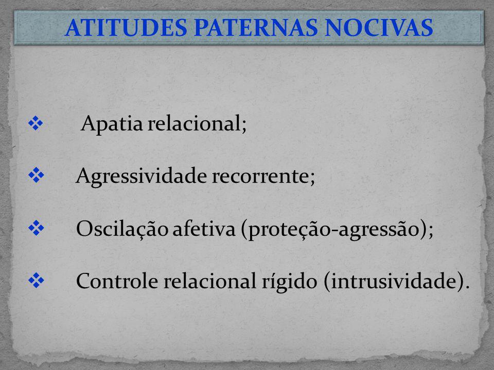 ATITUDES PATERNAS NOCIVAS