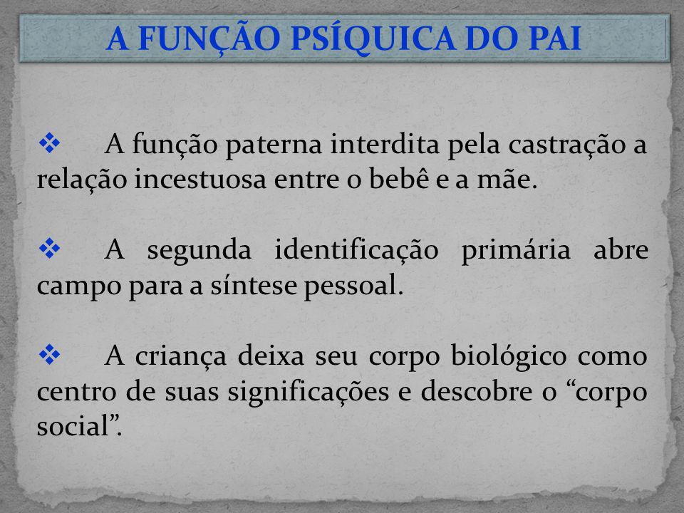 A FUNÇÃO PSÍQUICA DO PAI
