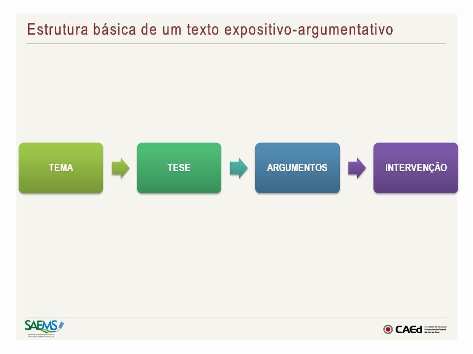 Estrutura básica de um texto expositivo-argumentativo