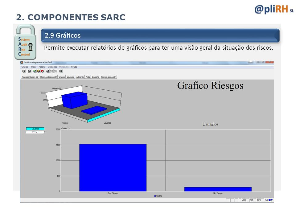 2. COMPONENTES SARC 2.9 Gráficos