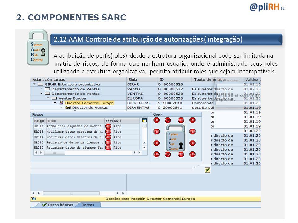 2. COMPONENTES SARC 2.12 AAM Controle de atribuição de autorizações ( integração)