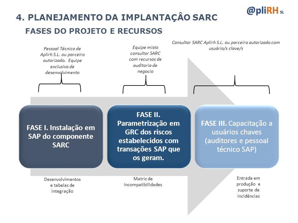 FASE I. Instalação em SAP do componente SARC