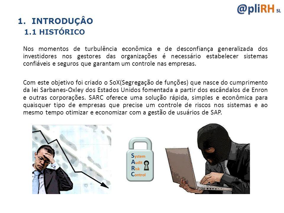 INTRODUÇÂO 1.1 HISTÓRICO.