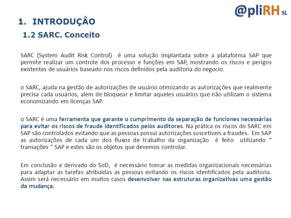 INTRODUÇÂO 1.2 SARC. Conceito