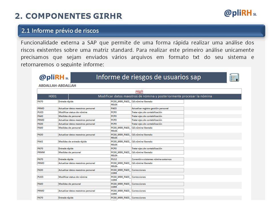 2. COMPONENTES GIRHR 2.1 Informe prévio de riscos