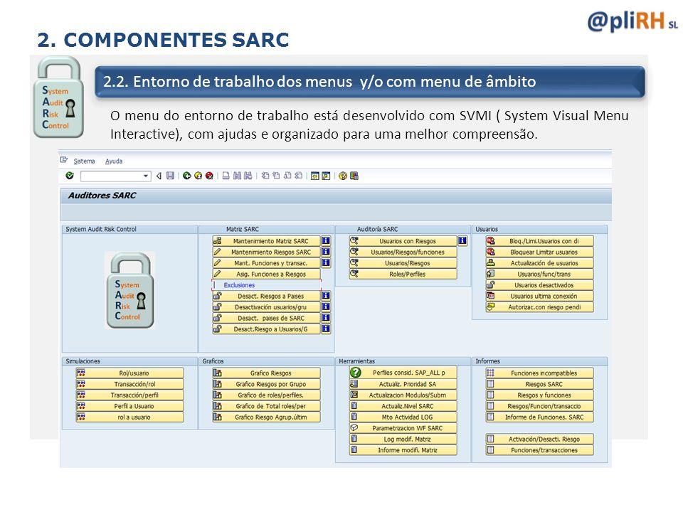 2. COMPONENTES SARC 2.2. Entorno de trabalho dos menus y/o com menu de âmbito.