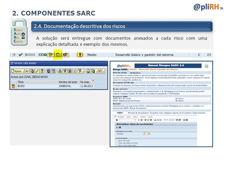 2. COMPONENTES SARC 2.4. Documentação descritiva dos riscos