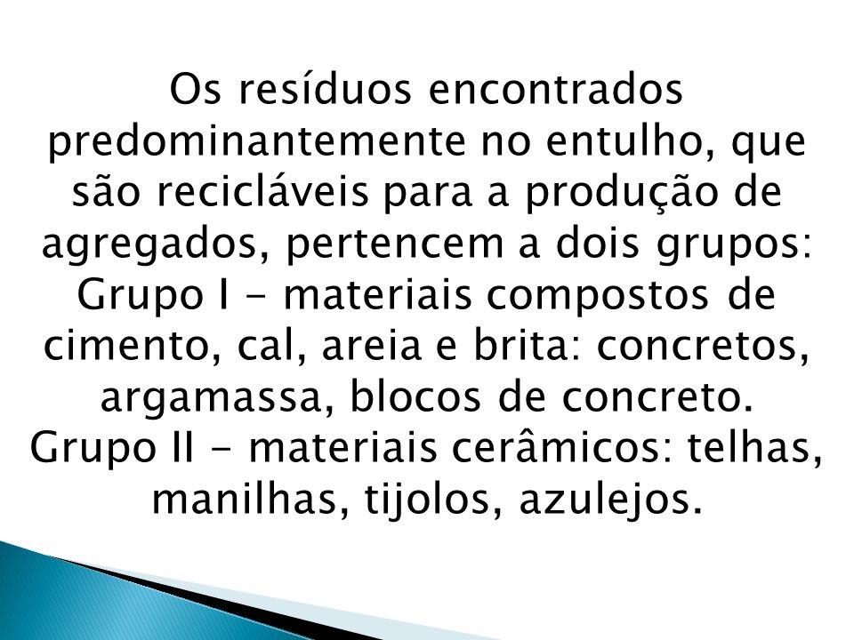 Grupo II - materiais cerâmicos: telhas, manilhas, tijolos, azulejos.