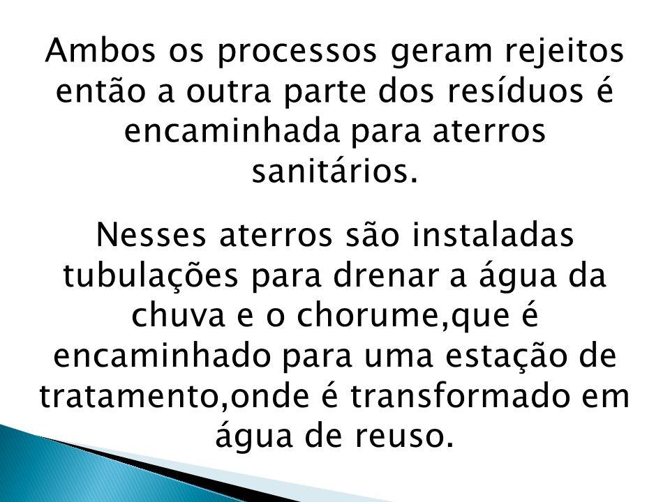 Ambos os processos geram rejeitos então a outra parte dos resíduos é encaminhada para aterros sanitários.