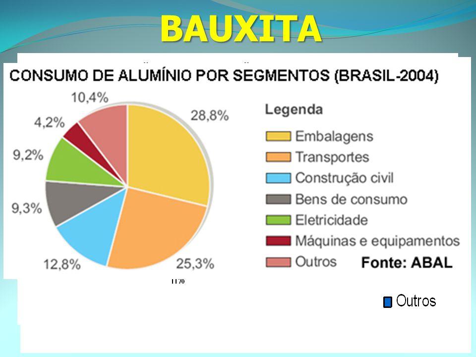 BAUXITA (2006) (2006)