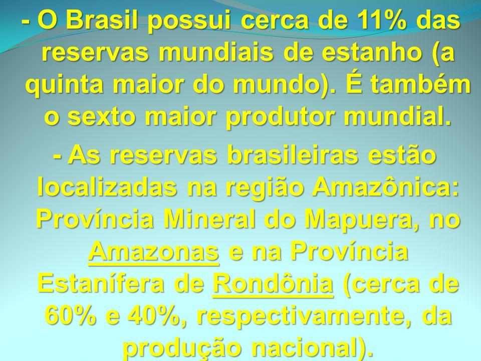 - O Brasil possui cerca de 11% das reservas mundiais de estanho (a quinta maior do mundo).