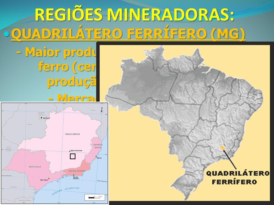 REGIÕES MINERADORAS: QUADRILÁTERO FERRÍFERO (MG)