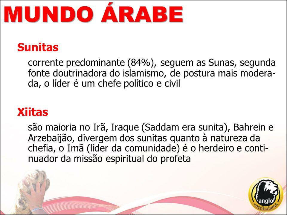 MUNDO ÁRABE Sunitas.