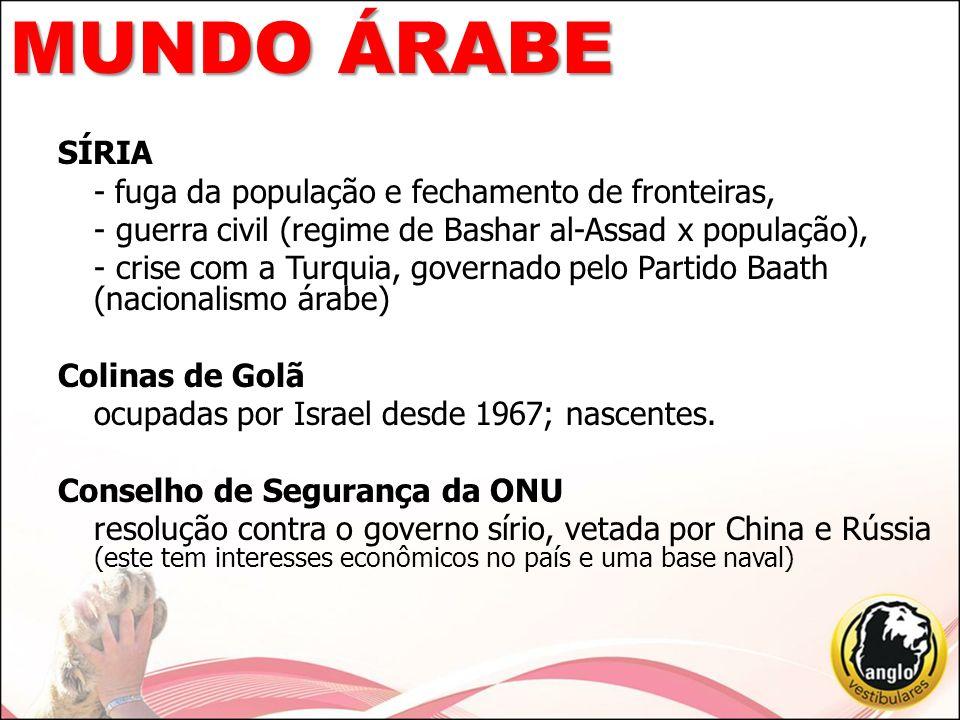 MUNDO ÁRABE SÍRIA - fuga da população e fechamento de fronteiras,