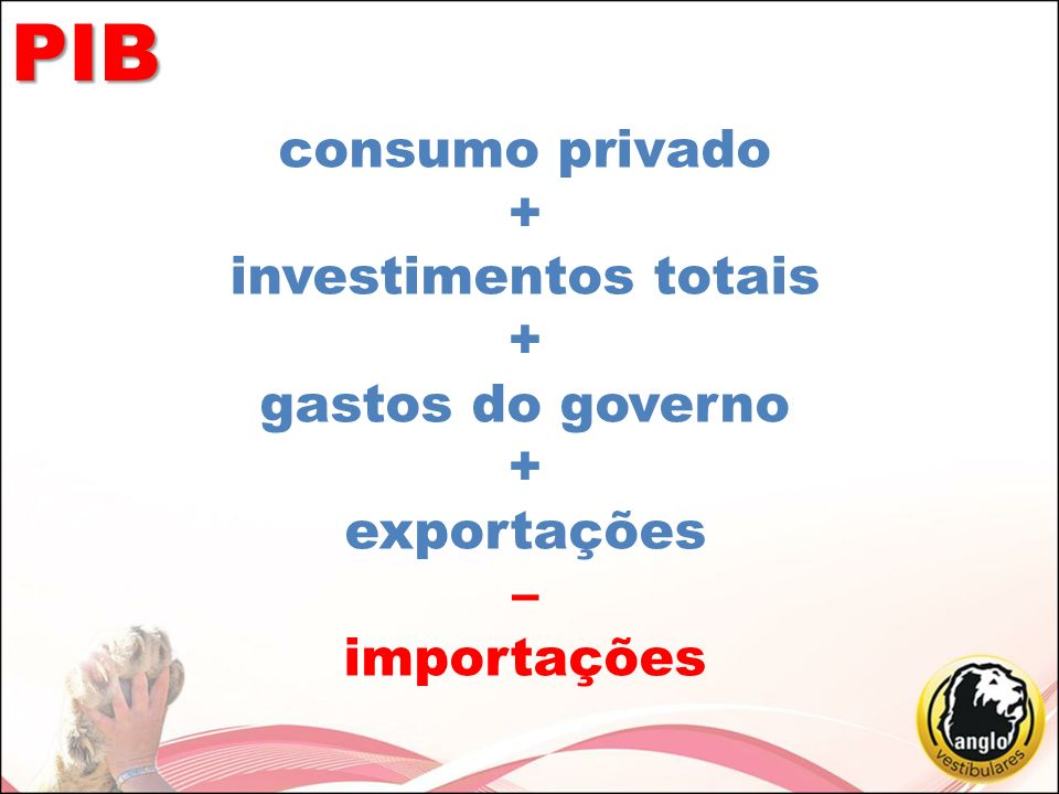 PIB consumo privado + investimentos totais gastos do governo