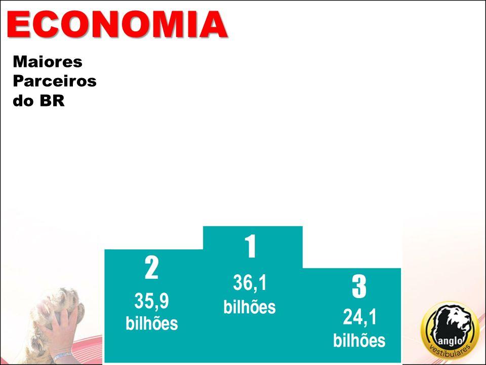 ECONOMIA Maiores Parceiros do BR 36,1 35,9 24,1