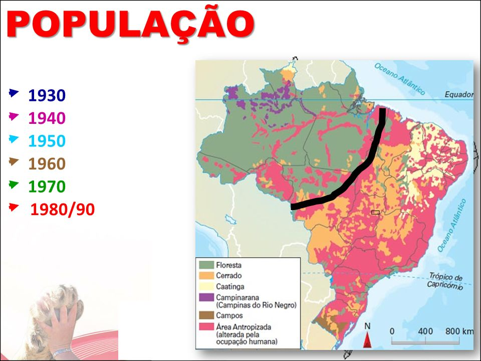 POPULAÇÃO 1930 1940 1950 1960 1970 1980/90