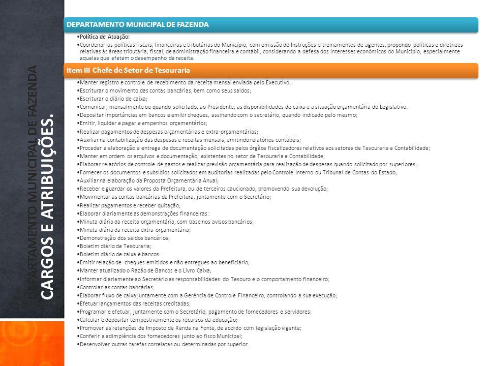 CARGOS E ATRIBUIÇÕES. DEPARTAMENTO MUNICIPAL DE FAZENDA