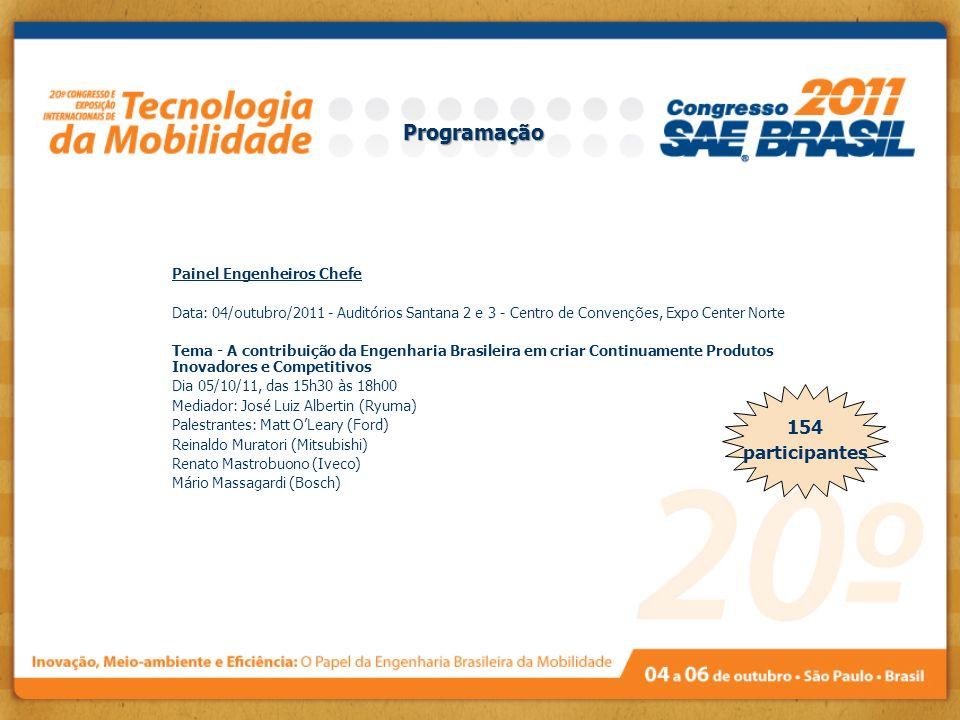 Programação 154 participantes Painel Engenheiros Chefe