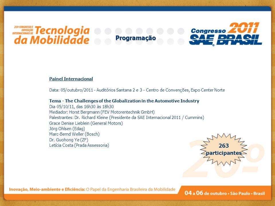 Programação 263 participantes Painel Internacional